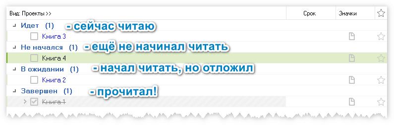 Скриншот проектов MLO по чтению книг